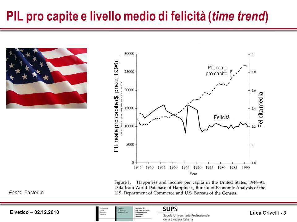 PIL pro capite e livello medio di felicità (time trend)