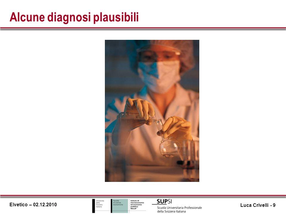 Alcune diagnosi plausibili
