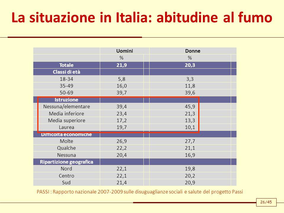 La situazione in Italia: abitudine al fumo