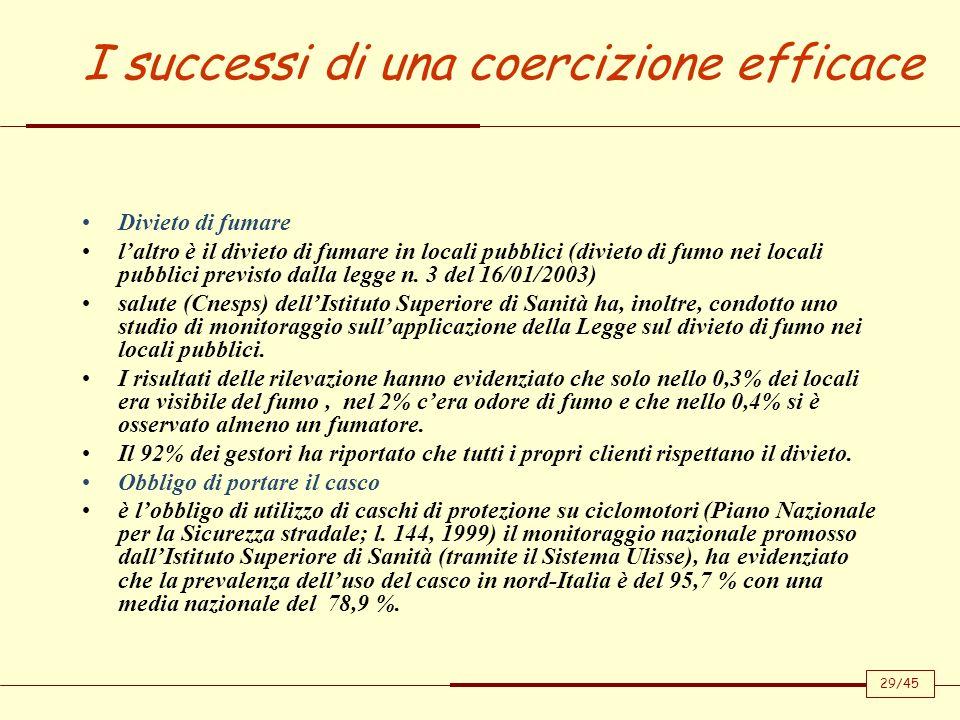 I successi di una coercizione efficace