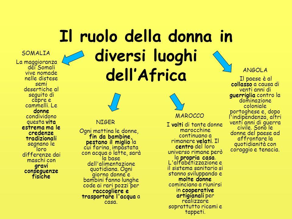 Il ruolo della donna in diversi luoghi dell'Africa