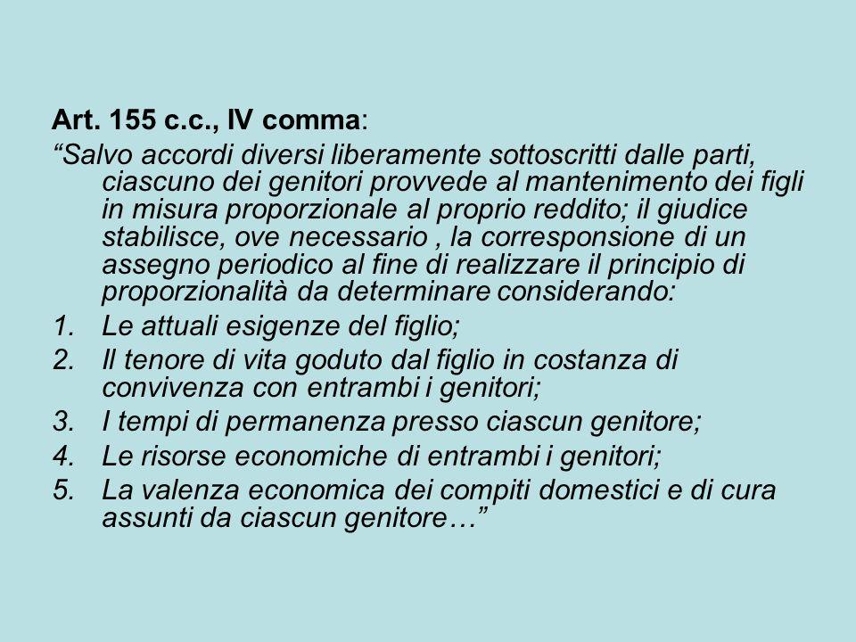 Art. 155 c.c., IV comma: