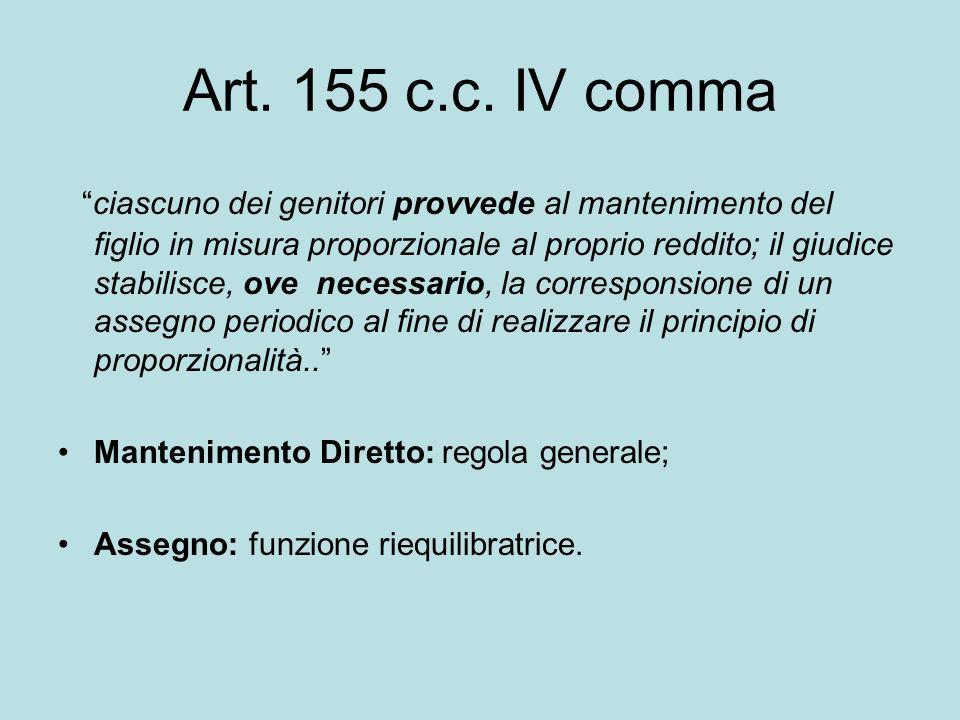 Art. 155 c.c. IV comma