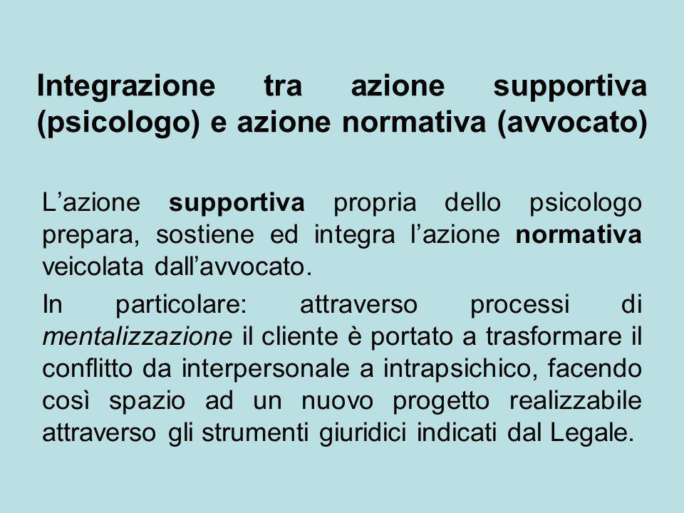 Integrazione tra azione supportiva (psicologo) e azione normativa (avvocato)