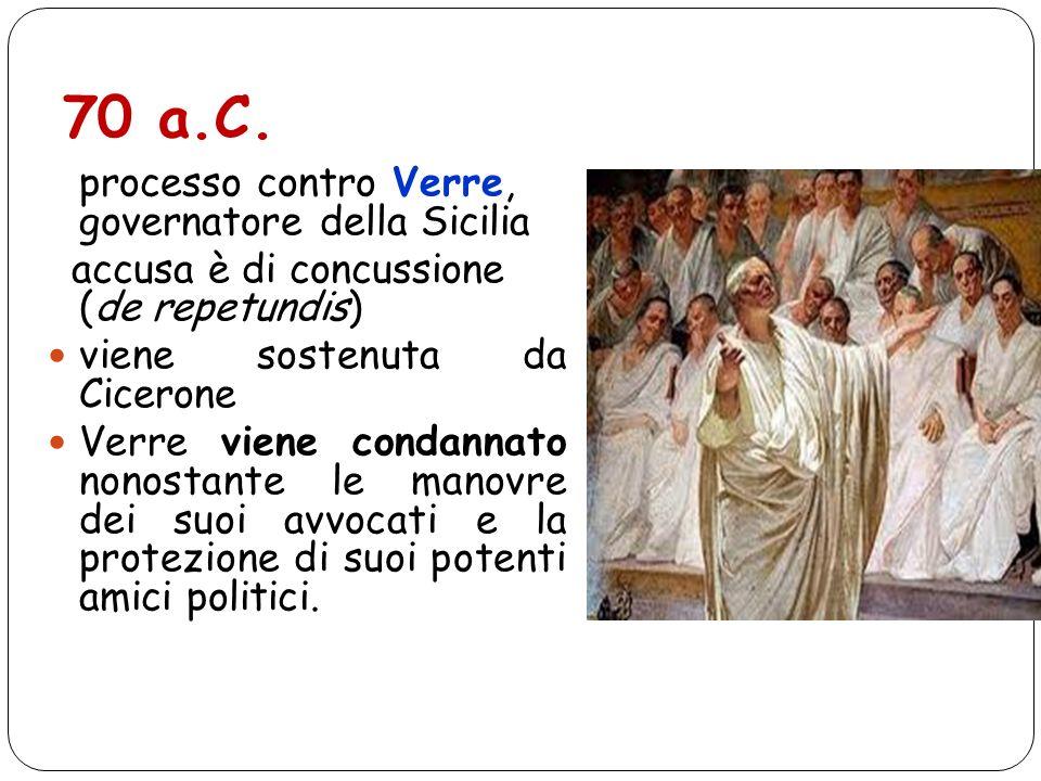 70 a.C. processo contro Verre, governatore della Sicilia