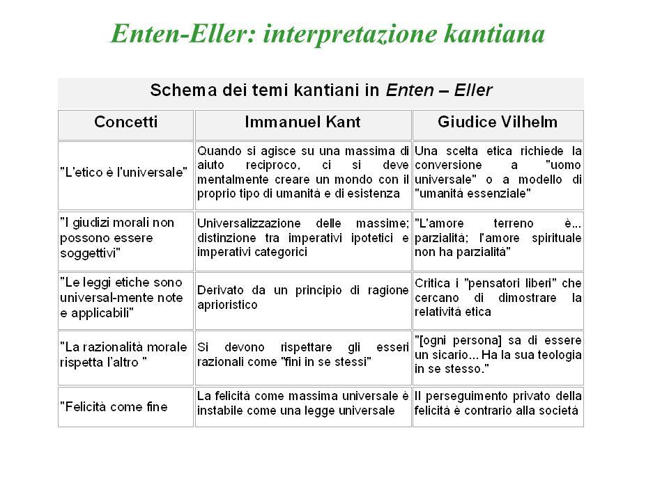 Enten-Eller: interpretazione kantiana