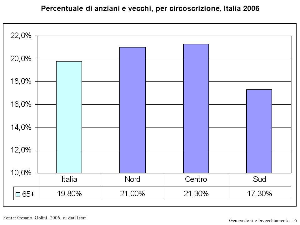 Percentuale di anziani e vecchi, per circoscrizione, Italia 2006