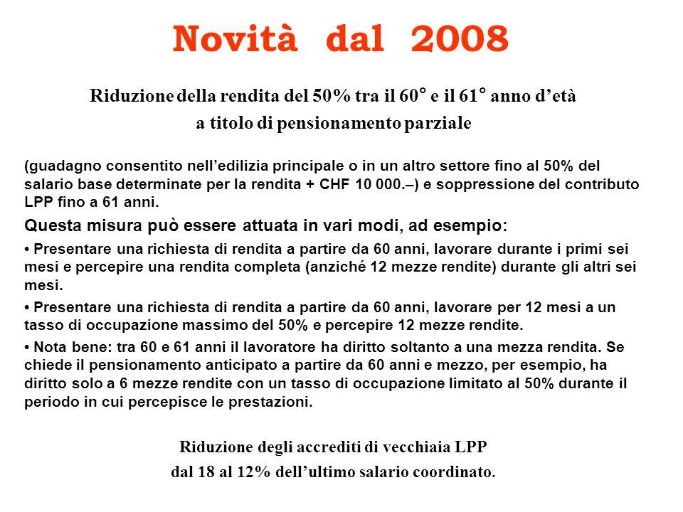 Novità dal 2008Riduzione della rendita del 50% tra il 60° e il 61° anno d'età. a titolo di pensionamento parziale.