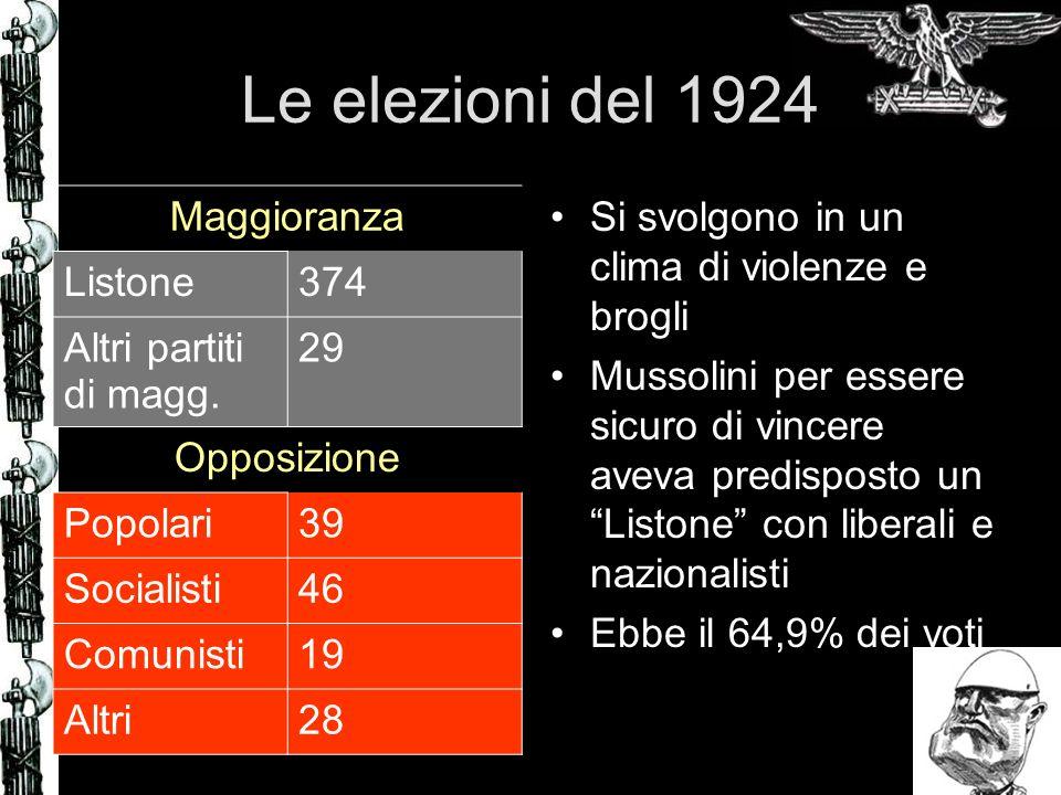 Le elezioni del 1924 Maggioranza Listone 374 Altri partiti di magg. 29