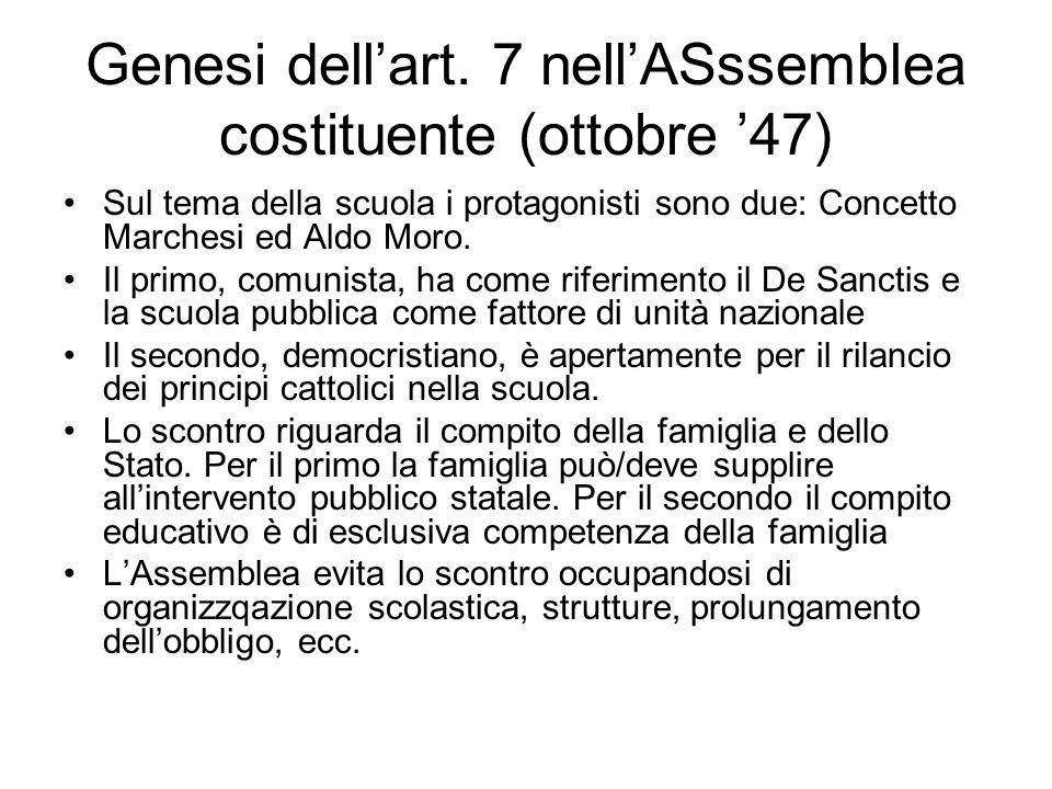 Genesi dell'art. 7 nell'ASssemblea costituente (ottobre '47)