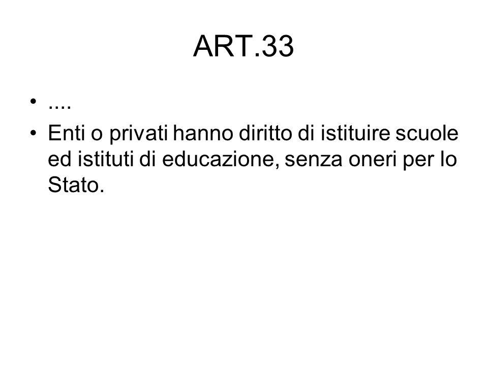 ART.33 ....
