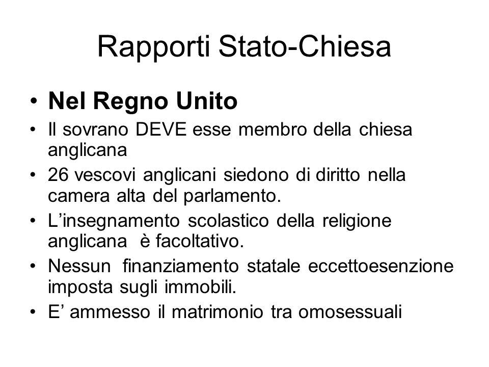 Rapporti Stato-Chiesa