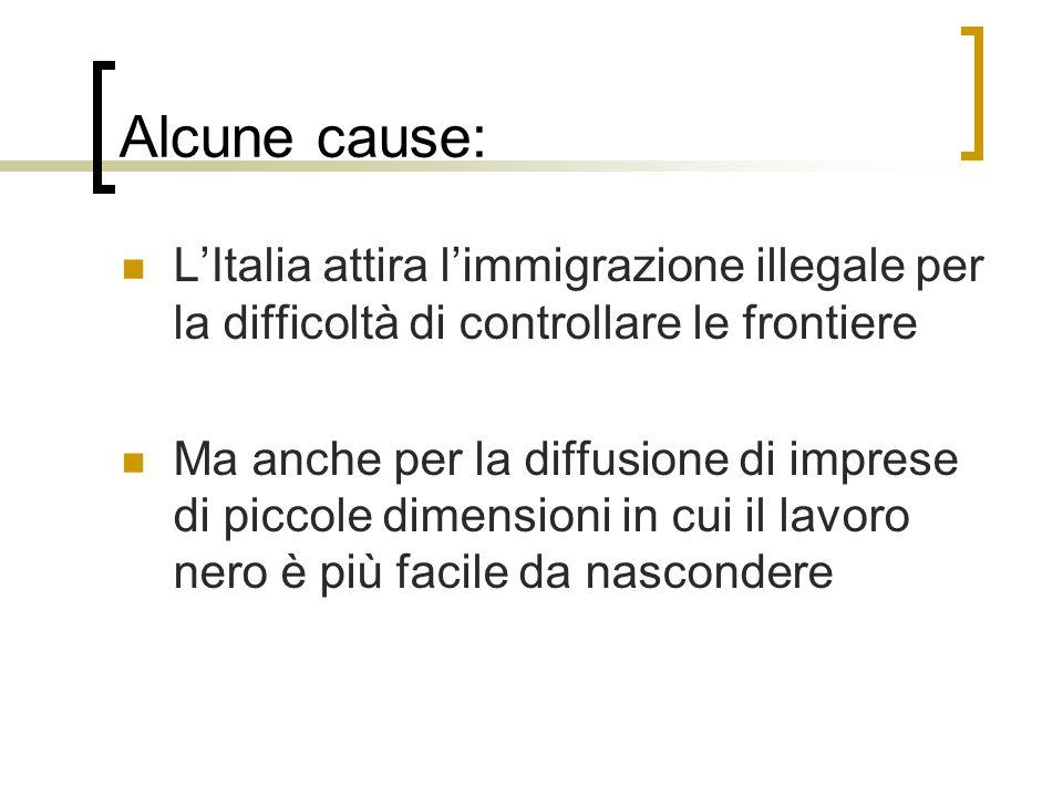 Alcune cause: L'Italia attira l'immigrazione illegale per la difficoltà di controllare le frontiere.