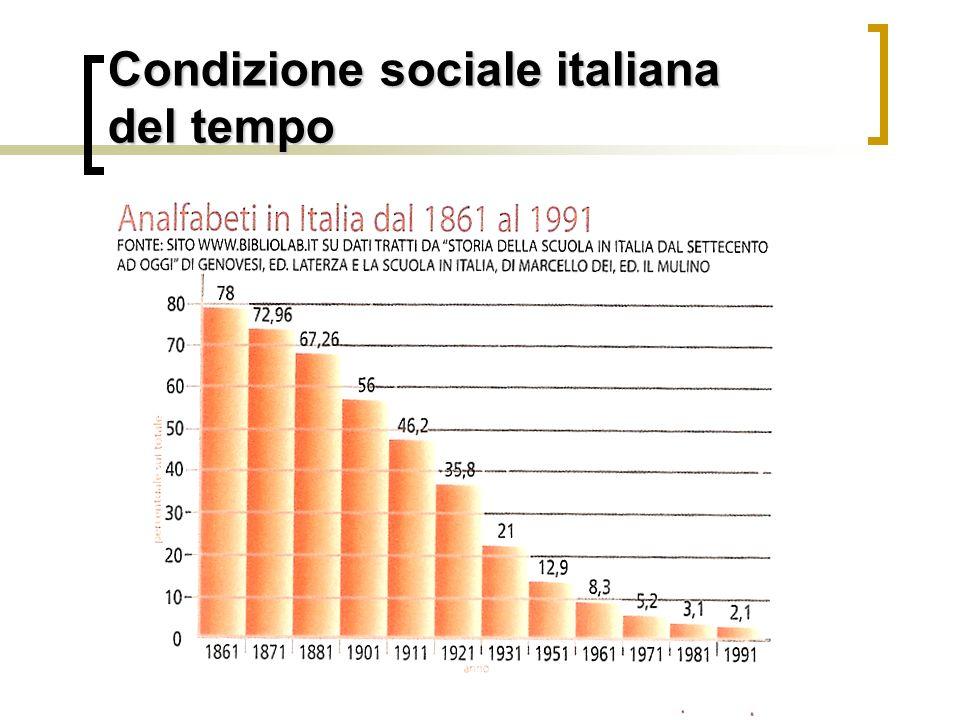 Condizione sociale italiana del tempo