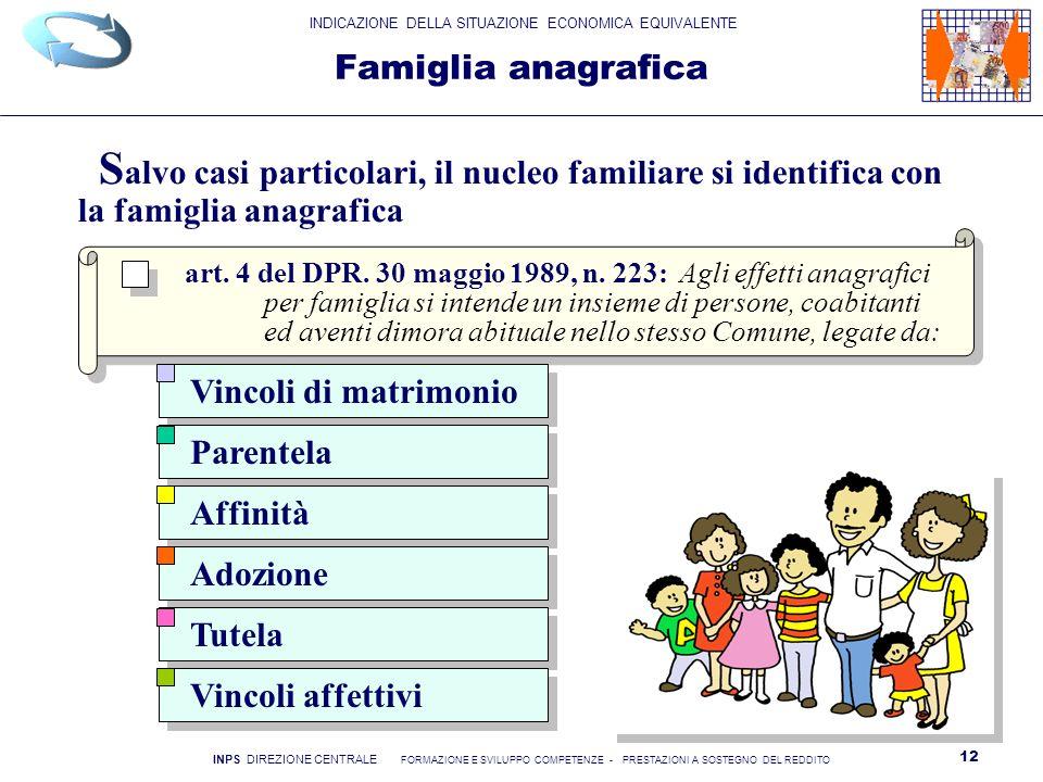 Famiglia anagrafica Salvo casi particolari, il nucleo familiare si identifica con la famiglia anagrafica.