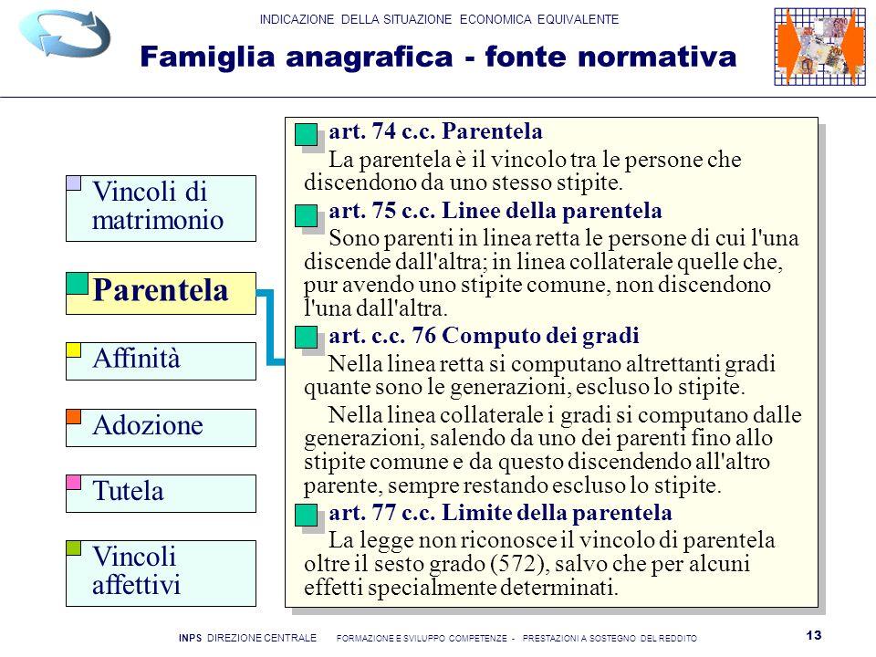 Famiglia anagrafica - fonte normativa