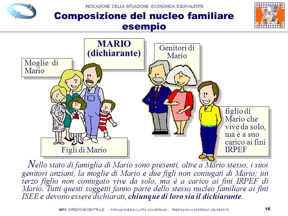 Composizione del nucleo familiare esempio