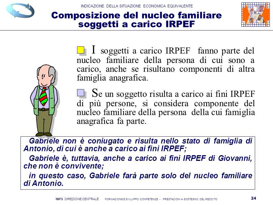Composizione del nucleo familiare soggetti a carico IRPEF