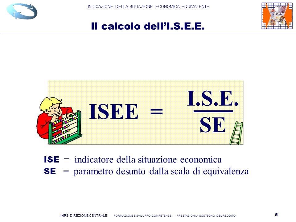 I.S.E. SE ISEE = Il calcolo dell'I.S.E.E.