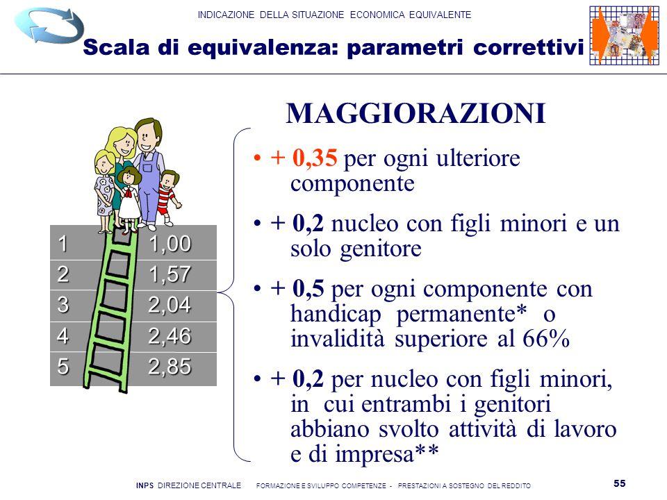 Scala di equivalenza: parametri correttivi