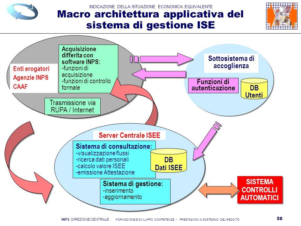 Macro architettura applicativa del sistema di gestione ISE