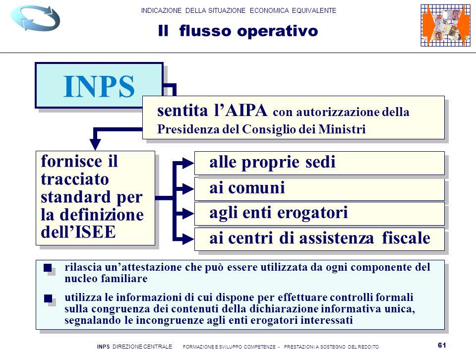 Il flusso operativo INPS. sentita l'AIPA con autorizzazione della Presidenza del Consiglio dei Ministri.
