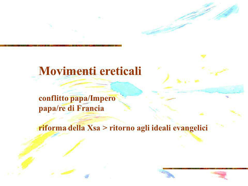 Movimenti ereticali conflitto papa/Impero papa/re di Francia