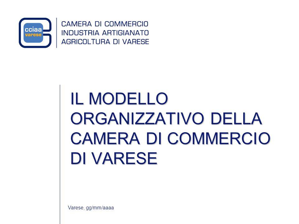 IL MODELLO ORGANIZZATIVO DELLA CAMERA DI COMMERCIO DI VARESE