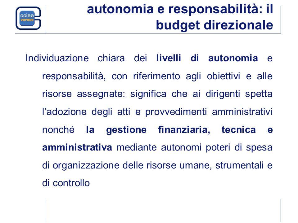 autonomia e responsabilità: il budget direzionale