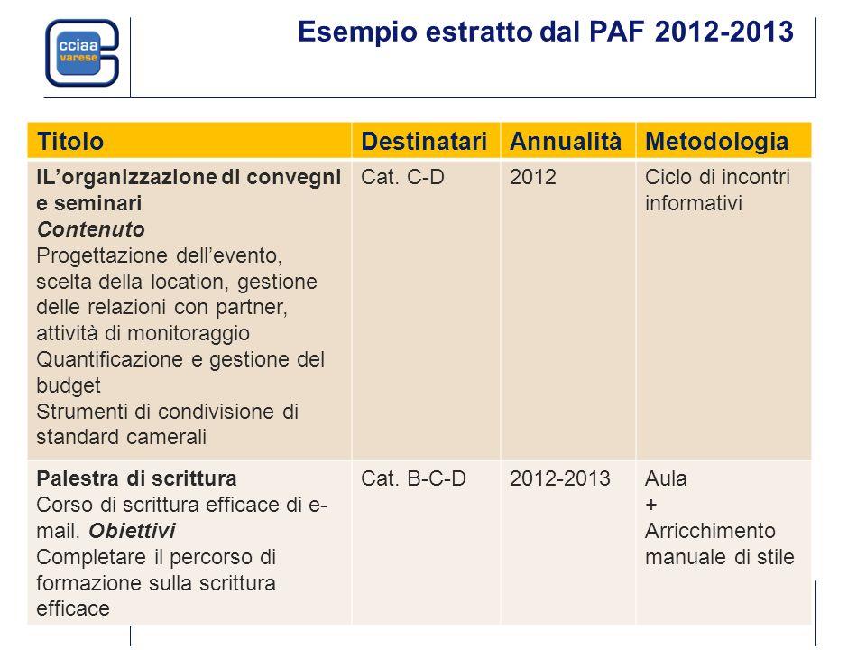 Esempio estratto dal PAF 2012-2013