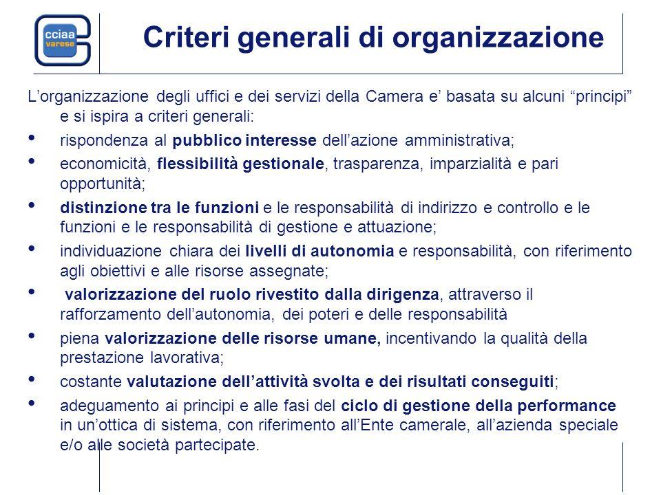 Criteri generali di organizzazione