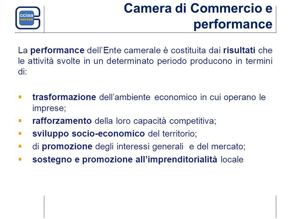 Camera di Commercio e performance