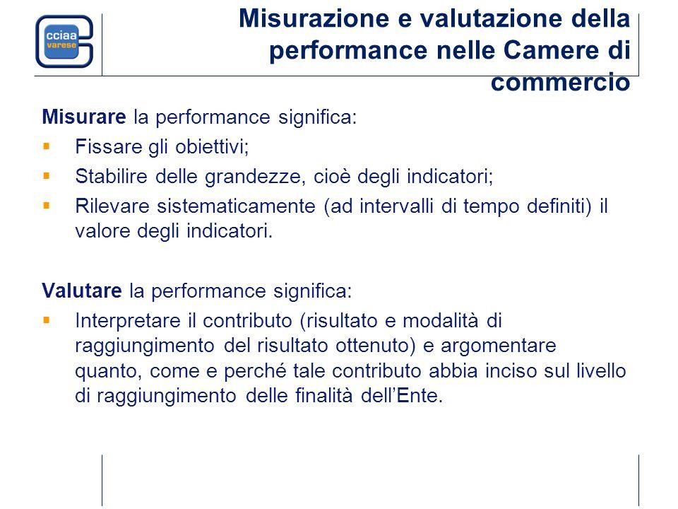 Misurazione e valutazione della performance nelle Camere di commercio