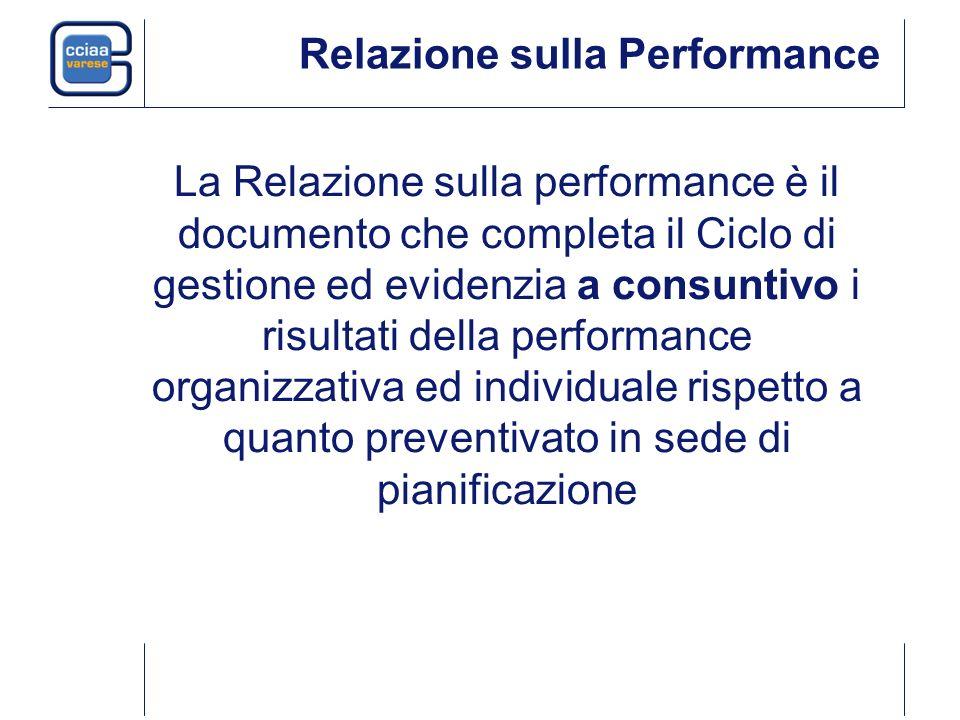 Relazione sulla Performance