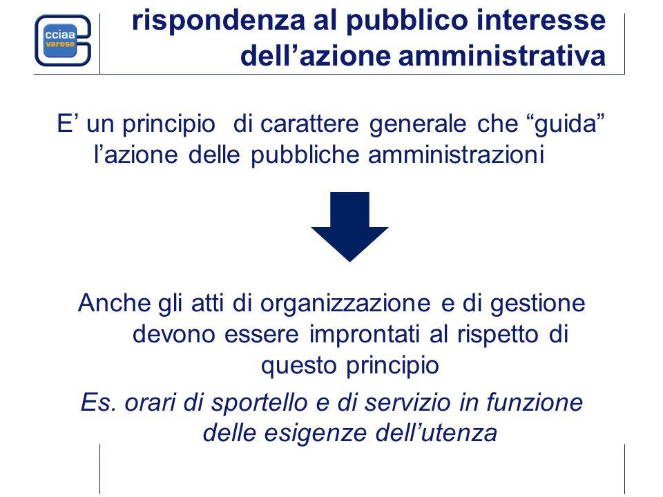 rispondenza al pubblico interesse dell'azione amministrativa