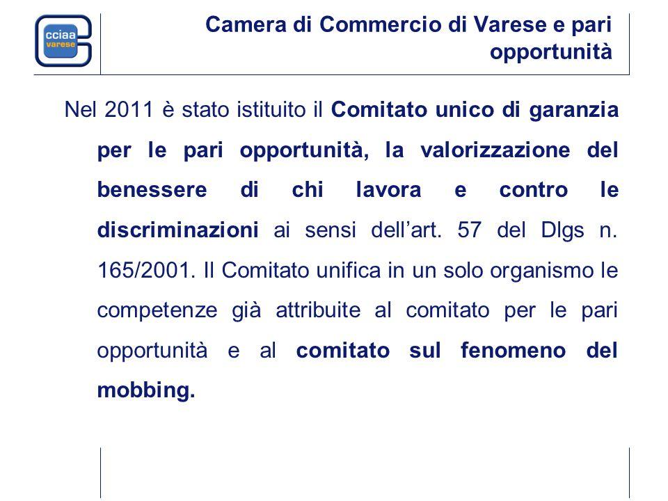 Camera di Commercio di Varese e pari opportunità