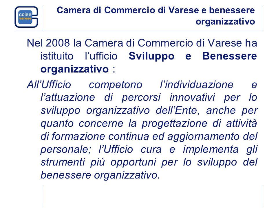 Camera di Commercio di Varese e benessere organizzativo