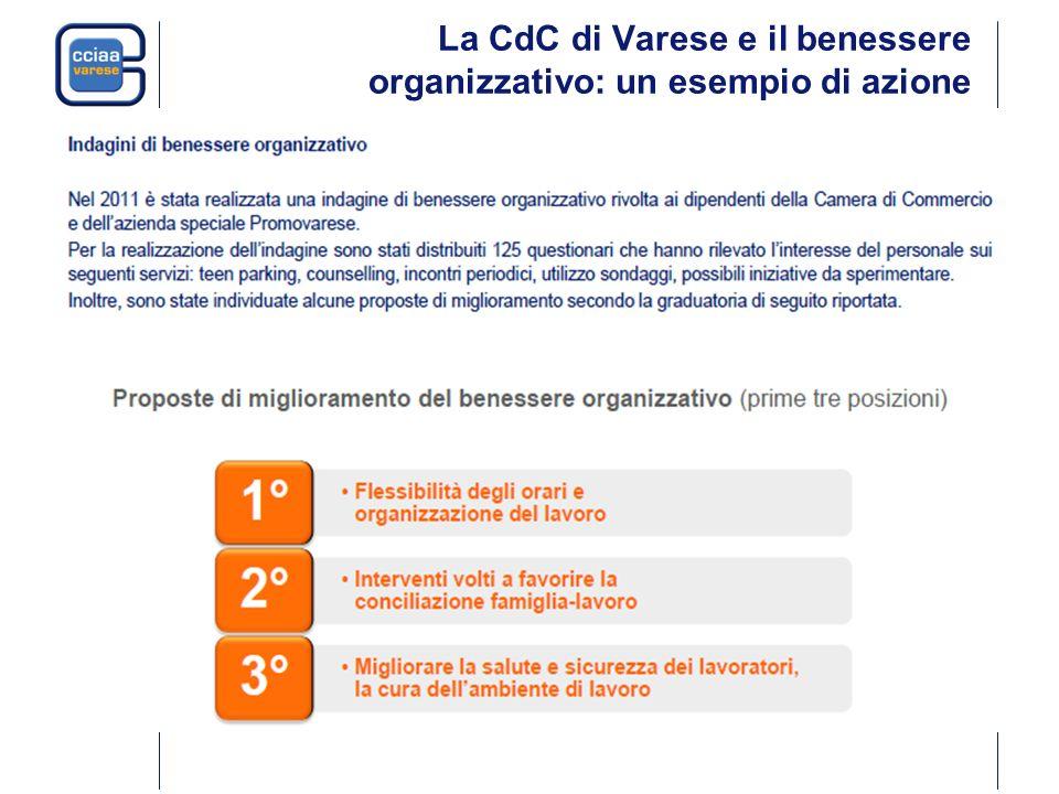 La CdC di Varese e il benessere organizzativo: un esempio di azione