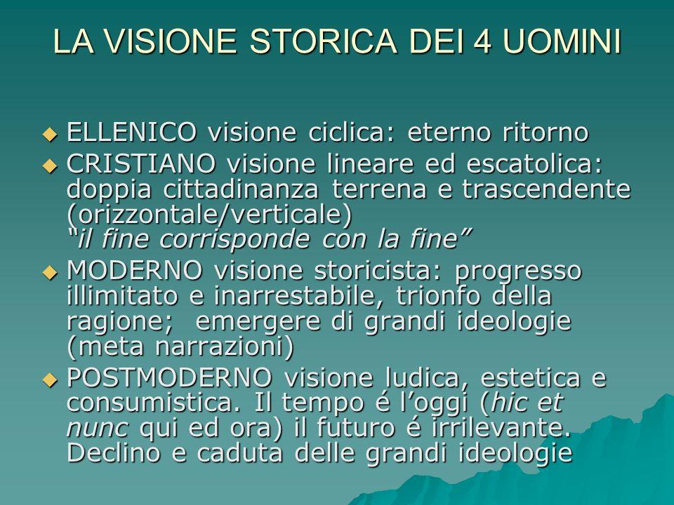 LA VISIONE STORICA DEI 4 UOMINI