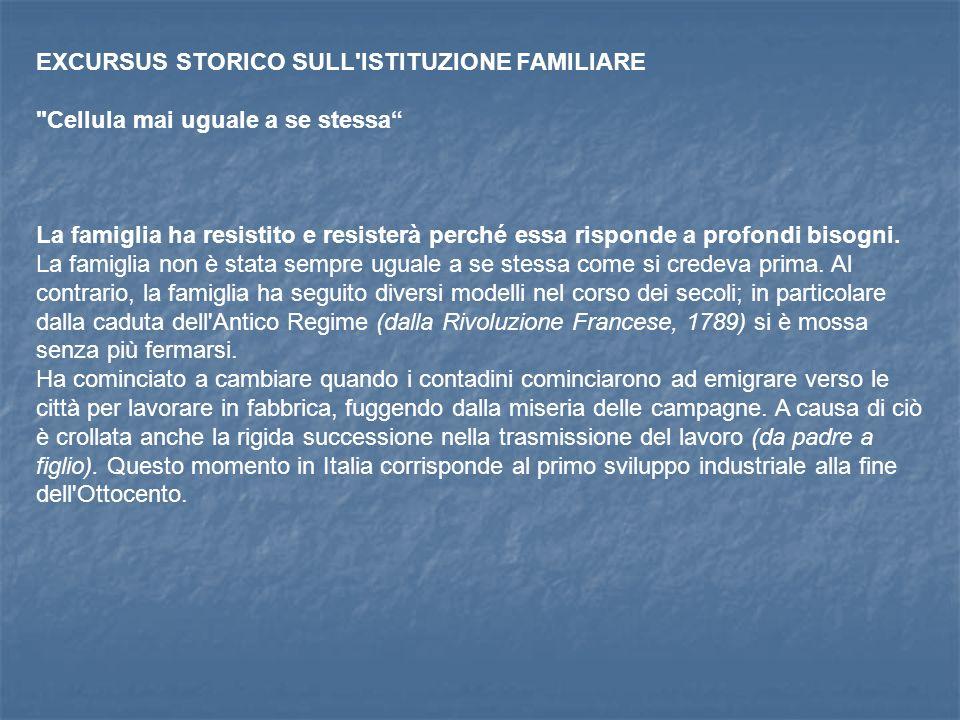EXCURSUS STORICO SULL ISTITUZIONE FAMILIARE