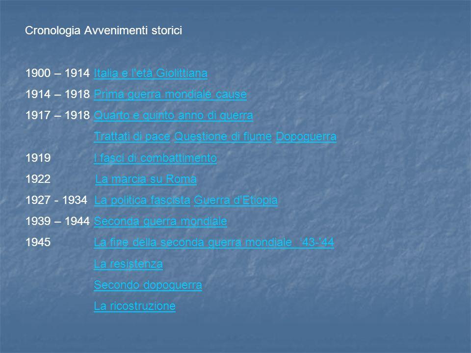 Cronologia Avvenimenti storici