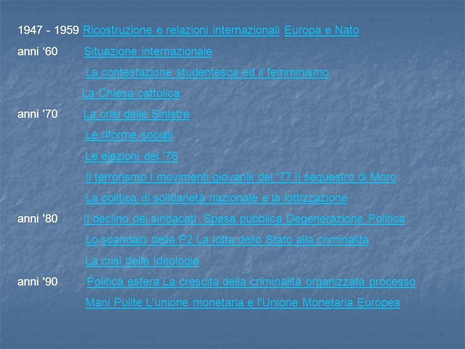 1947 - 1959 Ricostruzione e relazioni internazionali Europa e Nato