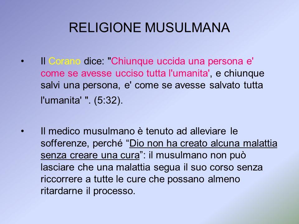 RELIGIONE MUSULMANA
