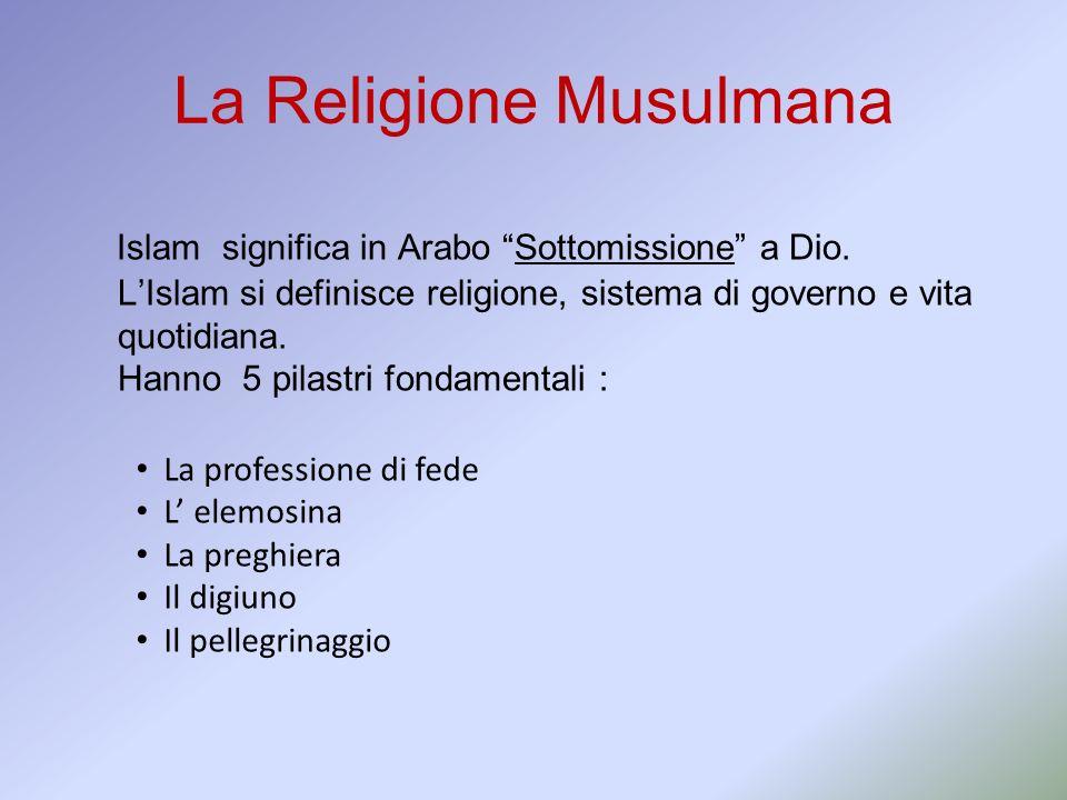 La Religione Musulmana