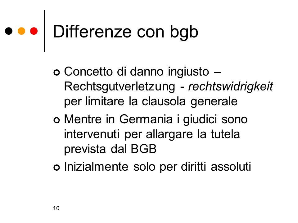 Differenze con bgb Concetto di danno ingiusto – Rechtsgutverletzung - rechtswidrigkeit per limitare la clausola generale.