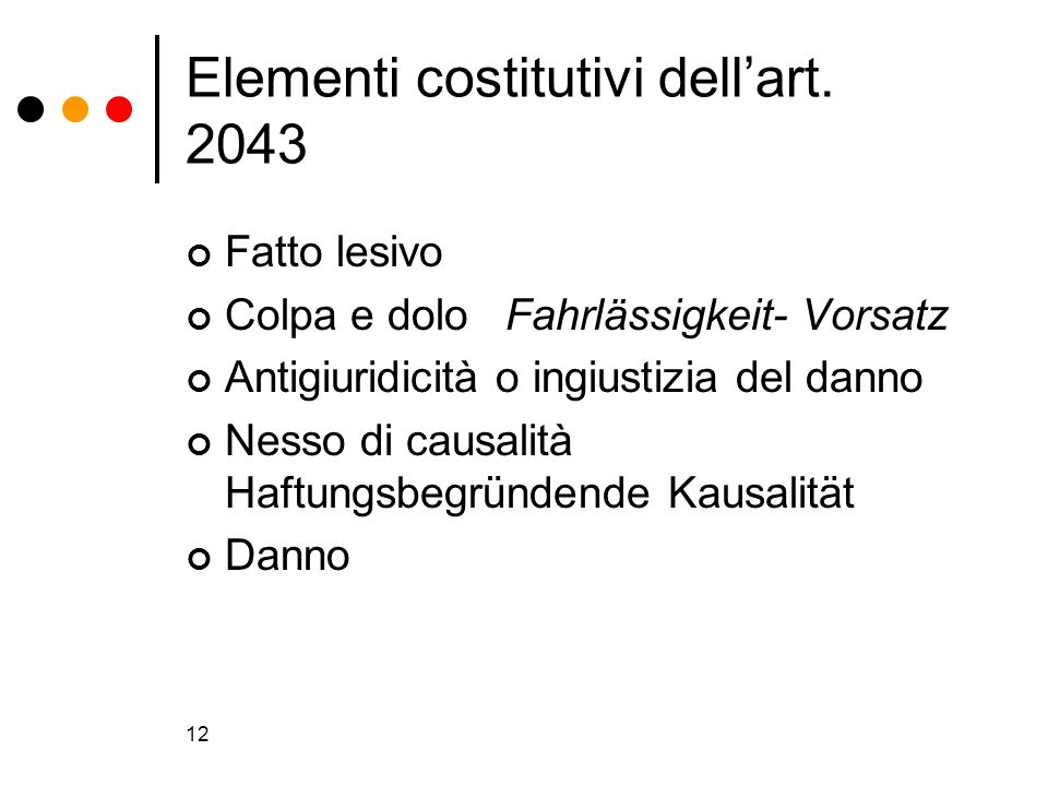 Elementi costitutivi dell'art. 2043