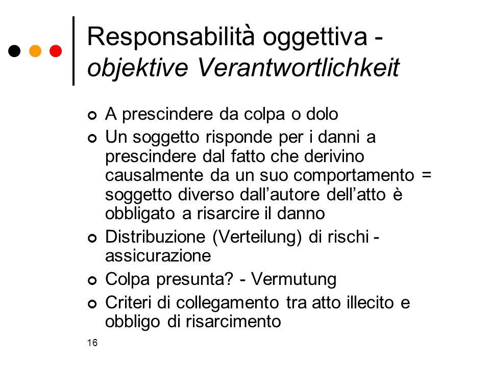 Responsabilità oggettiva - objektive Verantwortlichkeit