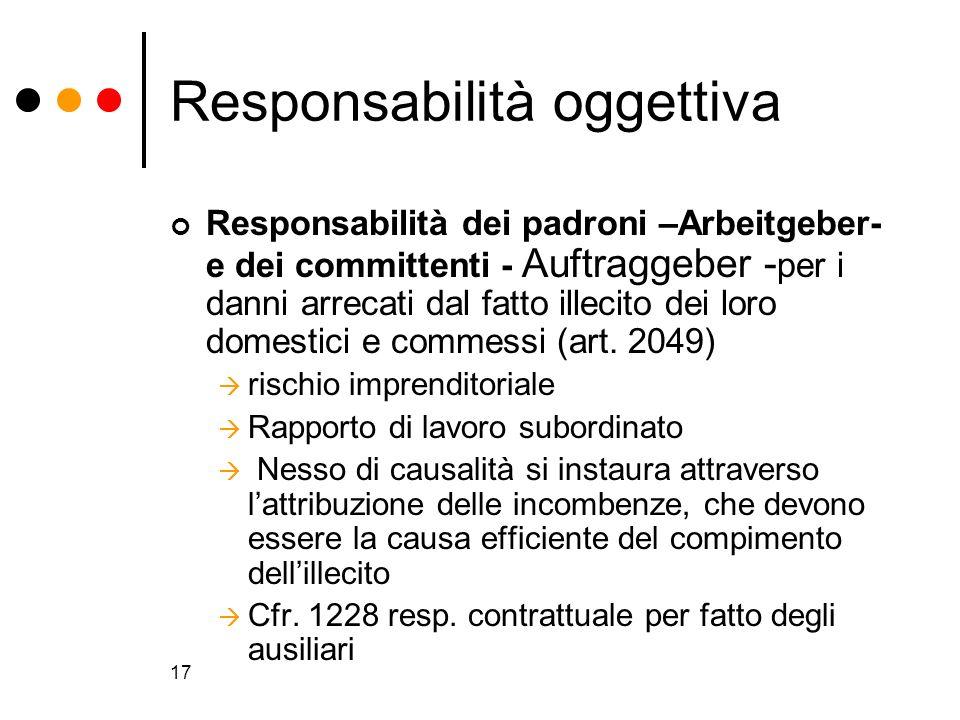 Responsabilità oggettiva