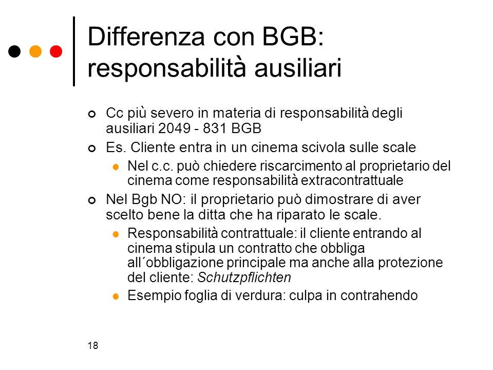 Differenza con BGB: responsabilità ausiliari