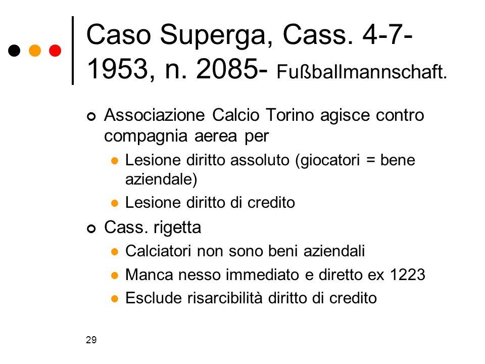 Caso Superga, Cass. 4-7-1953, n. 2085- Fußballmannschaft.